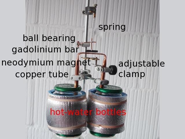 how to make gadolinium trichloride from gadolinium oxide